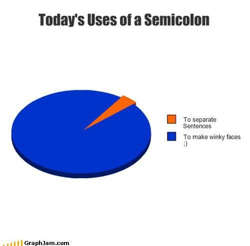 semi colon